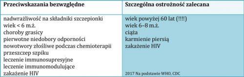 tab-szczepienia2
